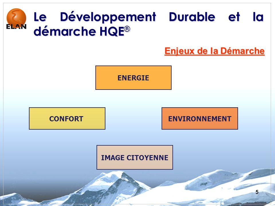 5 Enjeux de la Démarche CONFORT IMAGE CITOYENNE ENVIRONNEMENT ENERGIE Le Développement Durable et la démarche HQE ®