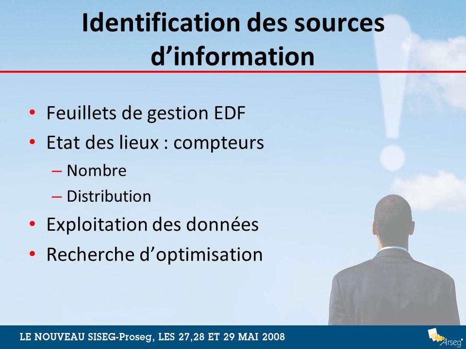 Identification des sources dinformation Feuillets de gestion EDF Etat des lieux : compteurs – Nombre – Distribution Exploitation des données Recherche
