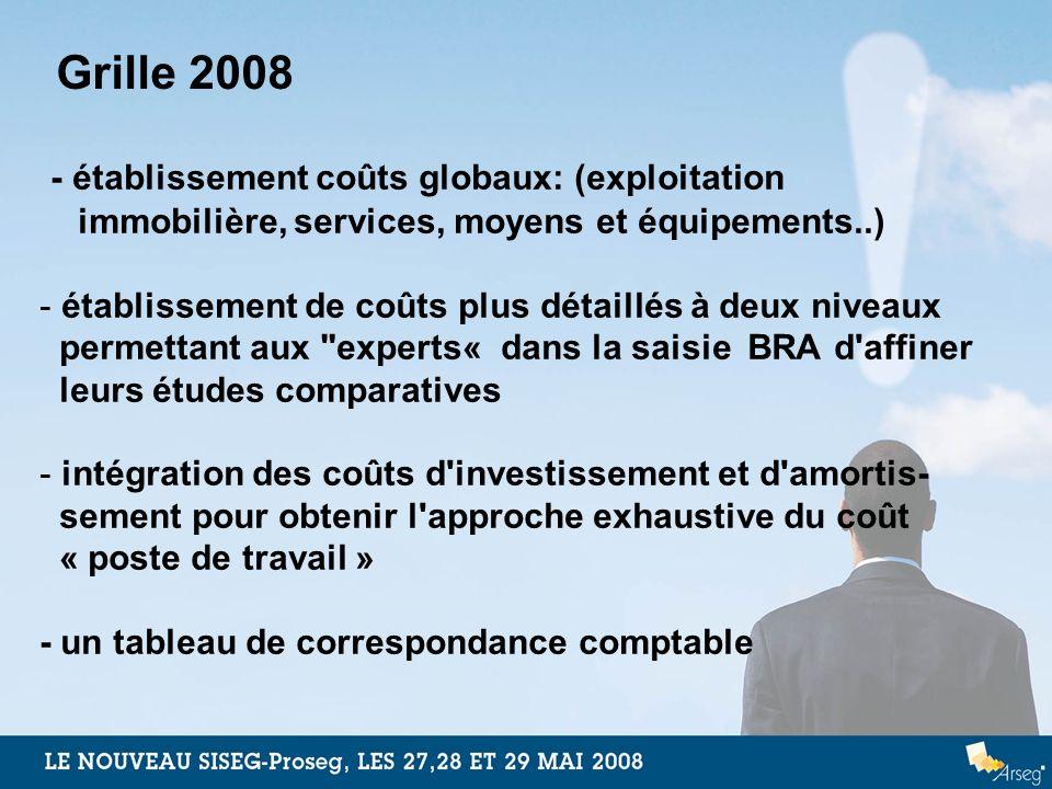 Grille 2008 - établissement coûts globaux: (exploitation immobilière, services, moyens et équipements..) - établissement de coûts plus détaillés à deu