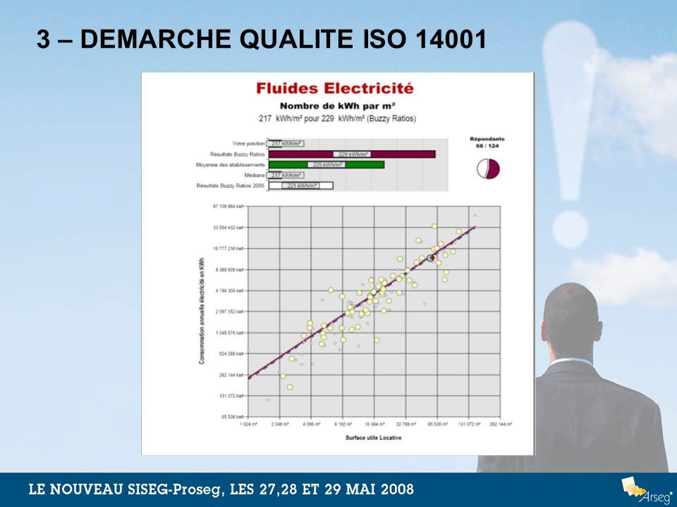 3 – DEMARCHE QUALITE ISO 14001