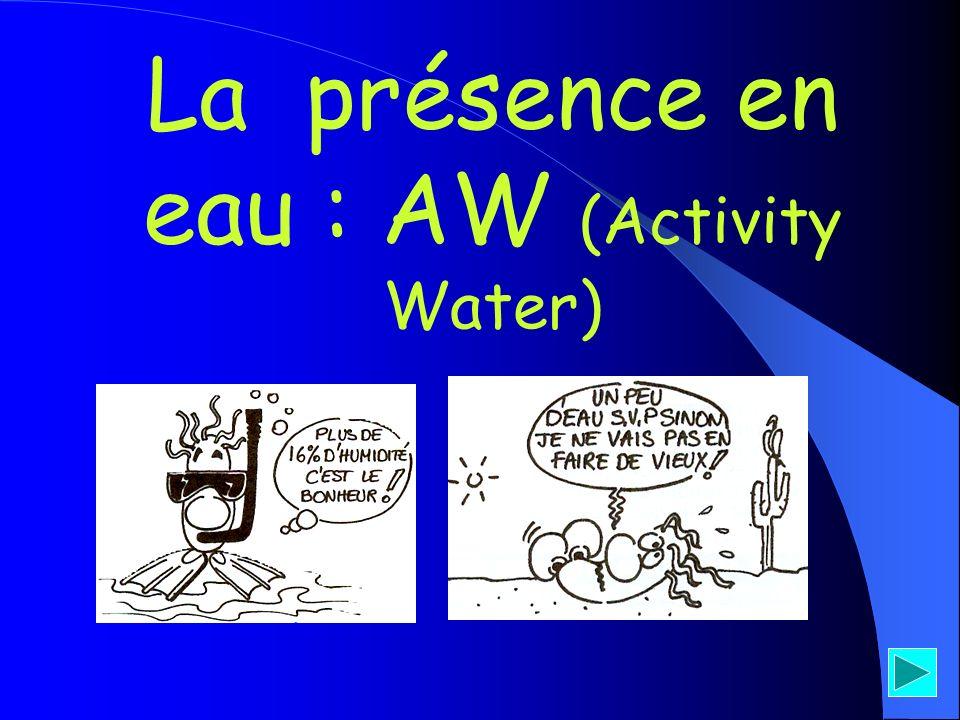 La présence en eau : AW (Activity Water)