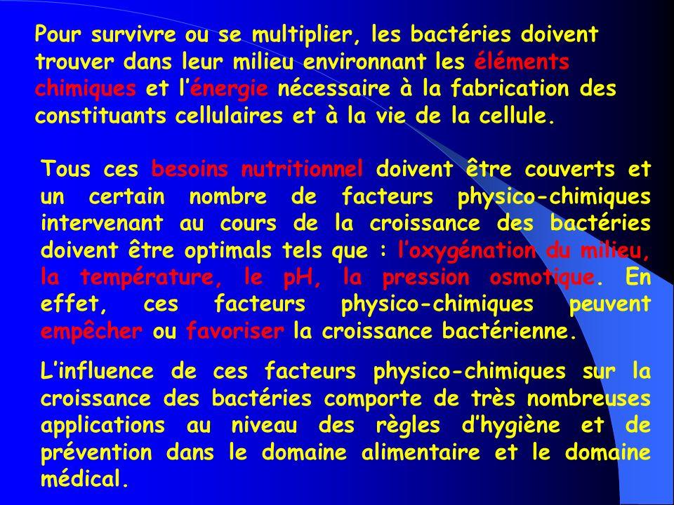 2.1. Les BESOINS NUTRITIONNELS