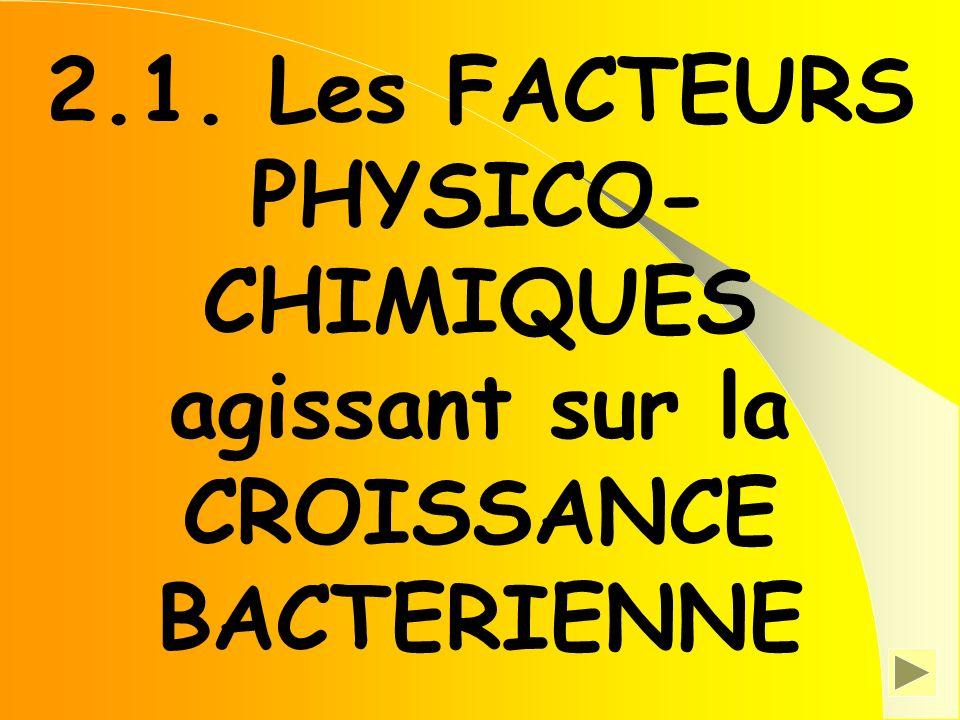 2.1. Les FACTEURS PHYSICO- CHIMIQUES agissant sur la CROISSANCE BACTERIENNE