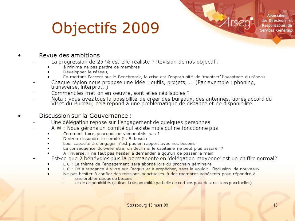 Association des Directeurs et Responsables de Services Généraux Strasbourg 13 mars 0913 Objectifs 2009 Revue des ambitions –La progression de 25 % est-elle réaliste .