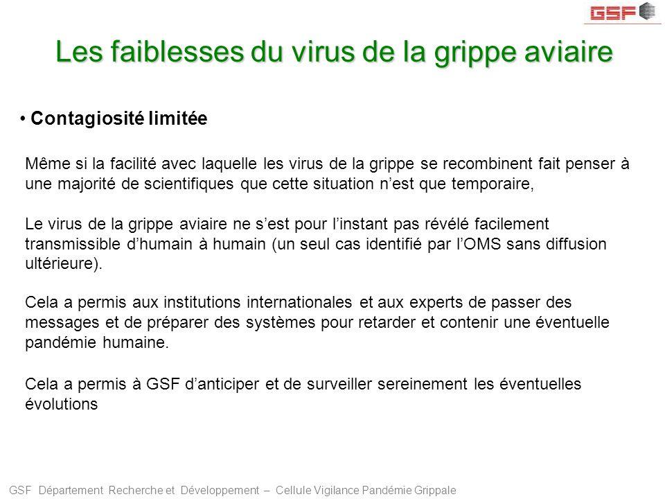GSF Département Recherche et Développement – Cellule Vigilance Pandémie Grippale Contagiosité limitée Même si la facilité avec laquelle les virus de l