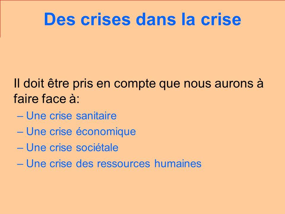 Des crises dans la crise Il doit être pris en compte que nous aurons à faire face à: –Une crise sanitaire –Une crise économique –Une crise sociétale –Une crise des ressources humaines