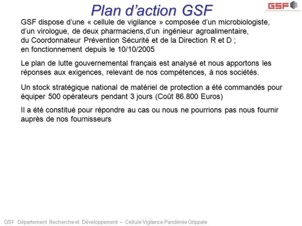 GSF Département Recherche et Développement – Cellule Vigilance Pandémie Grippale Plan daction GSF Le plan de lutte gouvernemental français est analysé