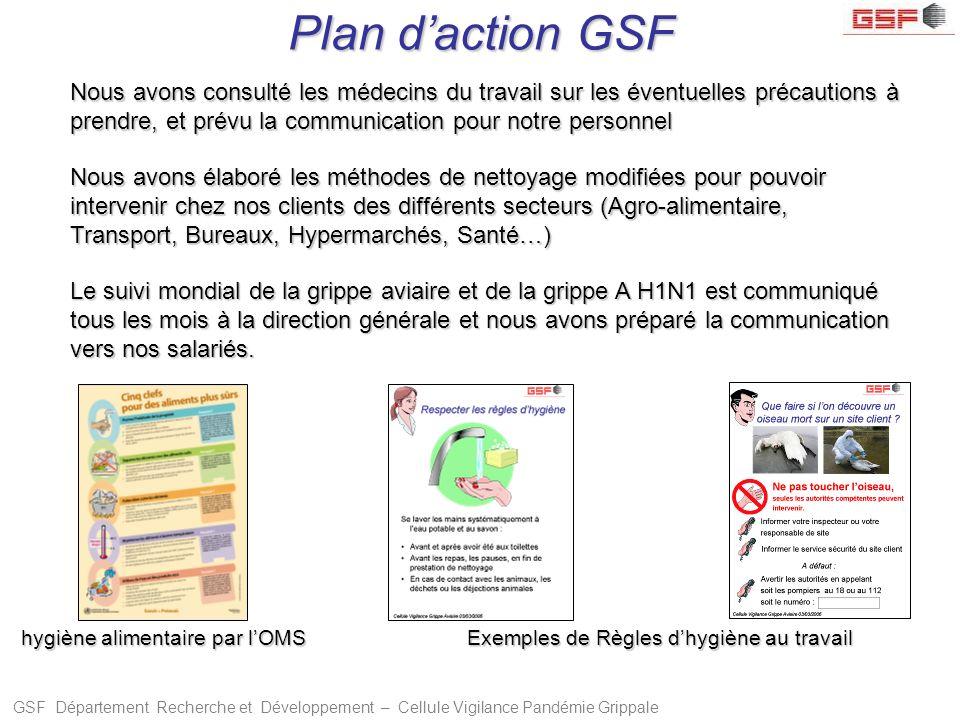 GSF Département Recherche et Développement – Cellule Vigilance Pandémie Grippale Nous avons élaboré les méthodes de nettoyage modifiées pour pouvoir i