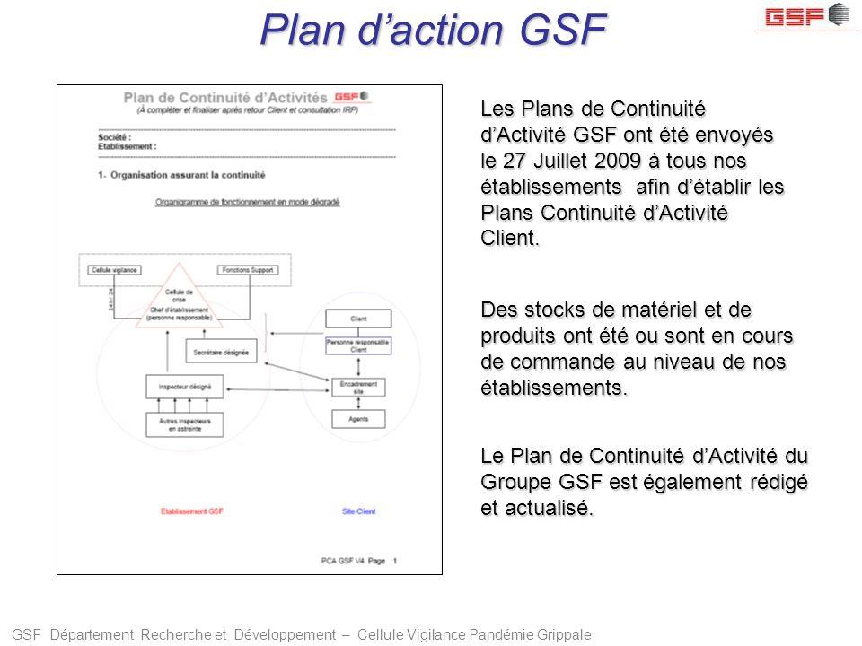 GSF Département Recherche et Développement – Cellule Vigilance Pandémie Grippale Des stocks de matériel et de produits ont été ou sont en cours de com