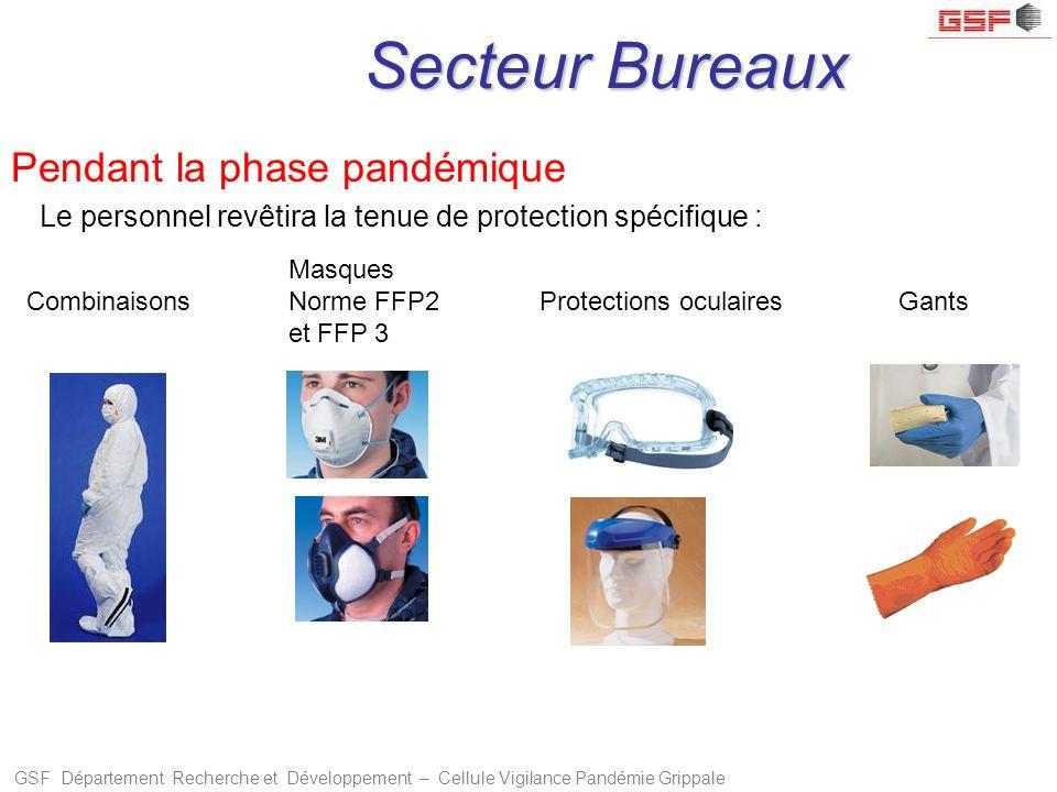 GSF Département Recherche et Développement – Cellule Vigilance Pandémie Grippale Le personnel revêtira la tenue de protection spécifique : Secteur Bur