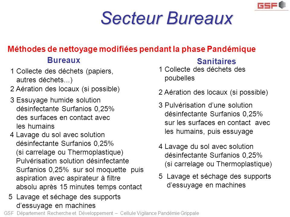 GSF Département Recherche et Développement – Cellule Vigilance Pandémie Grippale Méthodes de nettoyage modifiées pendant la phase Pandémique 1 Collect
