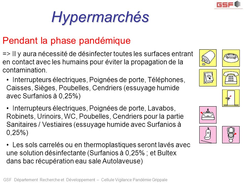 GSF Département Recherche et Développement – Cellule Vigilance Pandémie Grippale Hypermarchés Pendant la phase pandémique => Il y aura nécessité de dé