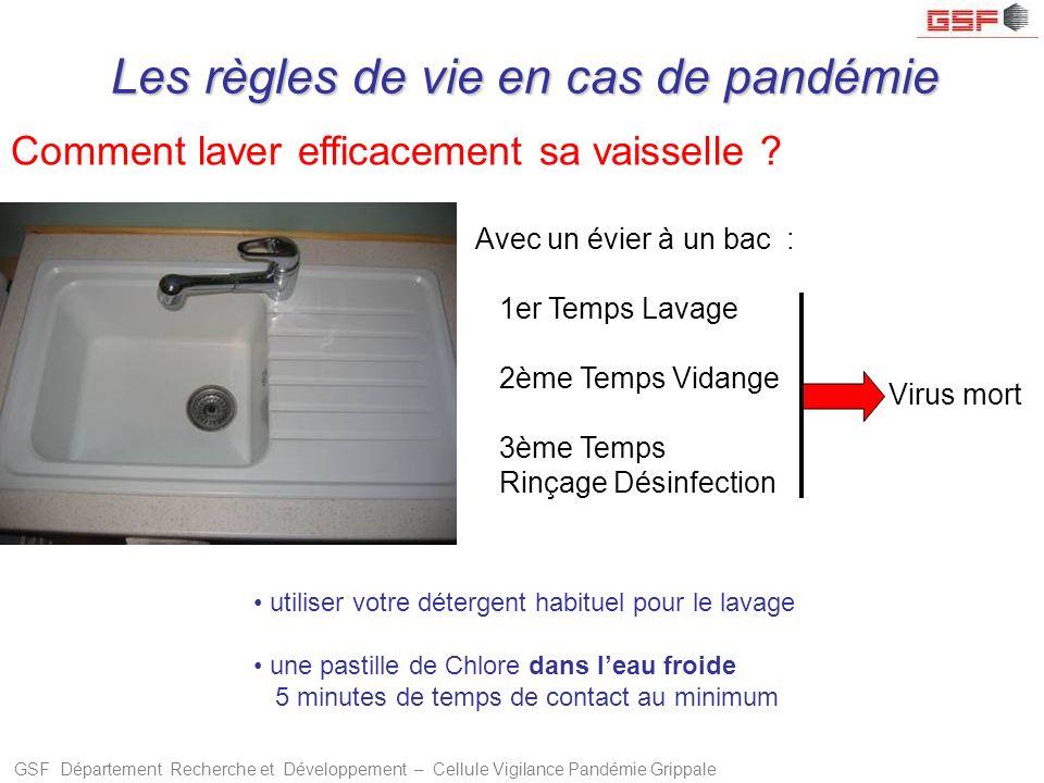 GSF Département Recherche et Développement – Cellule Vigilance Pandémie Grippale Comment laver efficacement sa vaisselle ? utiliser votre détergent ha