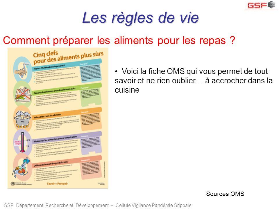 GSF Département Recherche et Développement – Cellule Vigilance Pandémie Grippale Sources OMS Comment préparer les aliments pour les repas ? Voici la f