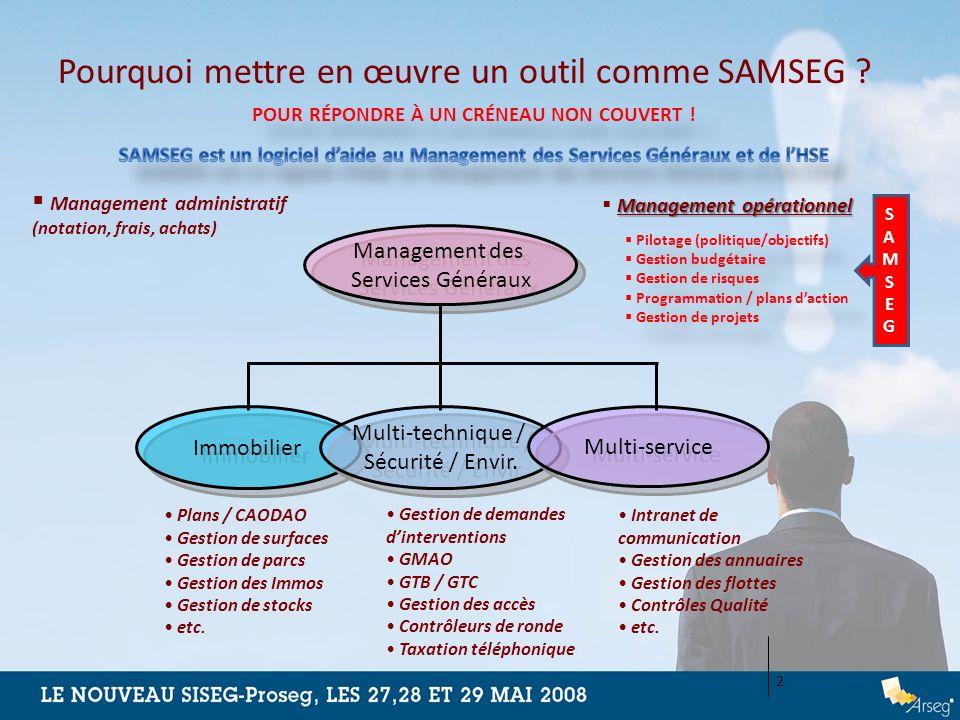Pourquoi mettre en œuvre un outil comme SAMSEG ? 2 Immobilier Multi-technique / Sécurité / Envir. Multi-technique / Sécurité / Envir. Multi-service Ma