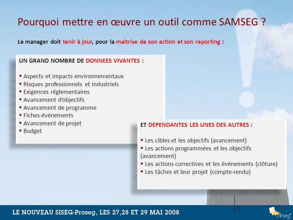 Le manager doit tenir à jour, pour la maîtrise de son action et son reporting : UN GRAND NOMBRE DE DONNEES VIVANTES : Aspects et impacts environnement