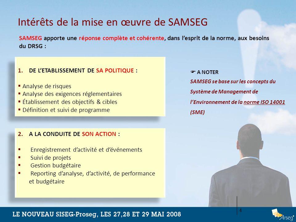 Intérêts de la mise en œuvre de SAMSEG SAMSEG apporte une réponse complète et cohérente, dans lesprit de la norme, aux besoins du DRSG : 1.DE LETABLIS