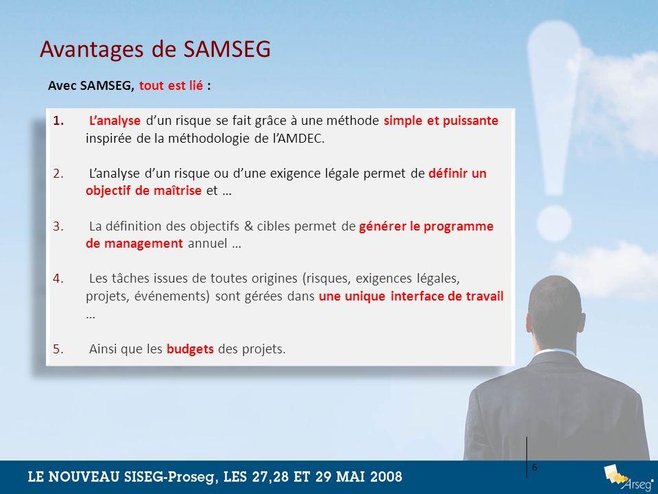 Avantages de SAMSEG Avec SAMSEG, tout est lié : 1. Lanalyse dun risque se fait grâce à une méthode simple et puissante inspirée de la méthodologie de