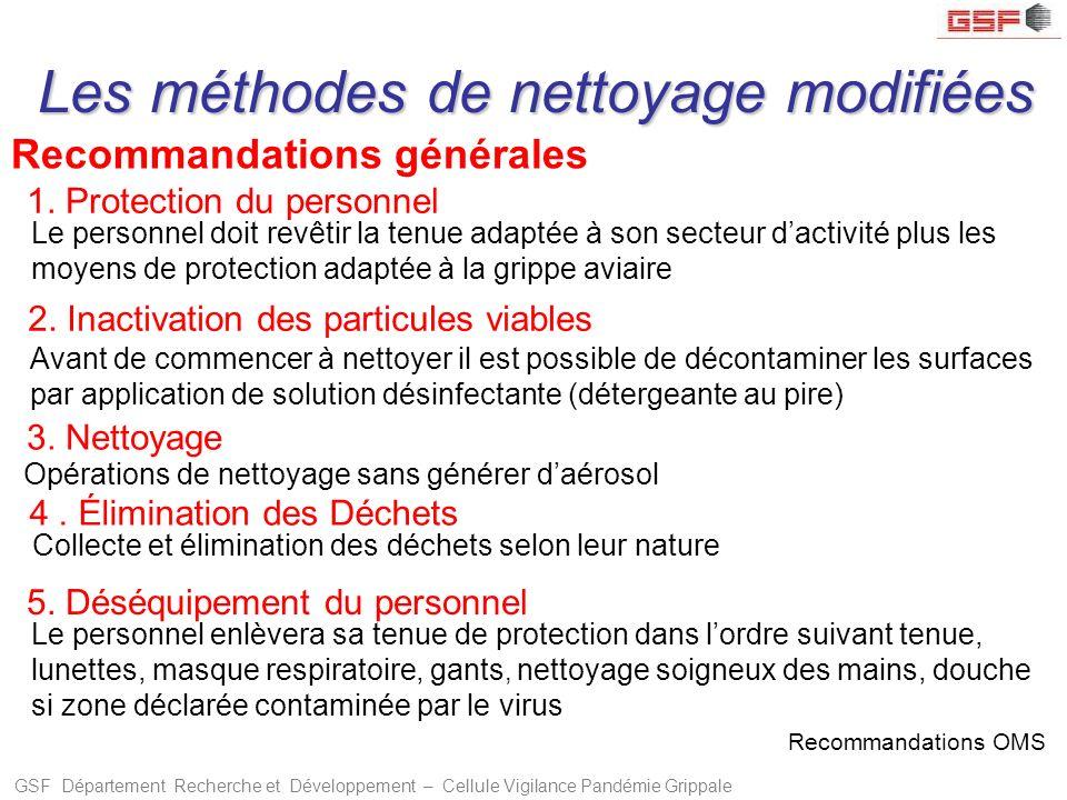 GSF Département Recherche et Développement – Cellule Vigilance Pandémie Grippale Les méthodes de nettoyage modifiées Recommandations générales 2. Inac