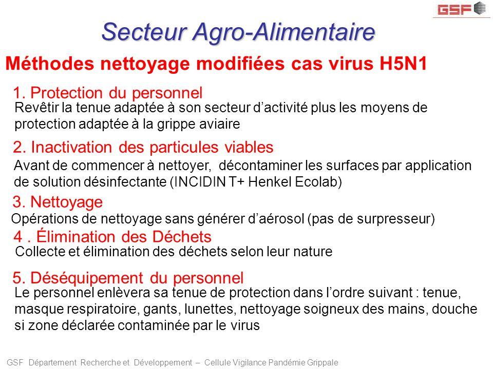 GSF Département Recherche et Développement – Cellule Vigilance Pandémie Grippale Méthodes nettoyage modifiées cas virus H5N1 2. Inactivation des parti