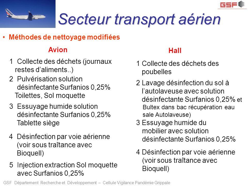 GSF Département Recherche et Développement – Cellule Vigilance Pandémie Grippale Secteur transport aérien Méthodes de nettoyage modifiées 1 Collecte d
