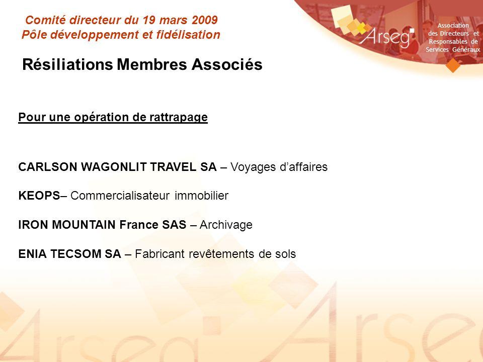 Association des Directeurs et Responsables de Services Généraux Comité directeur du 19 mars 2009 Pôle développement et fidélisation Résiliations Membr