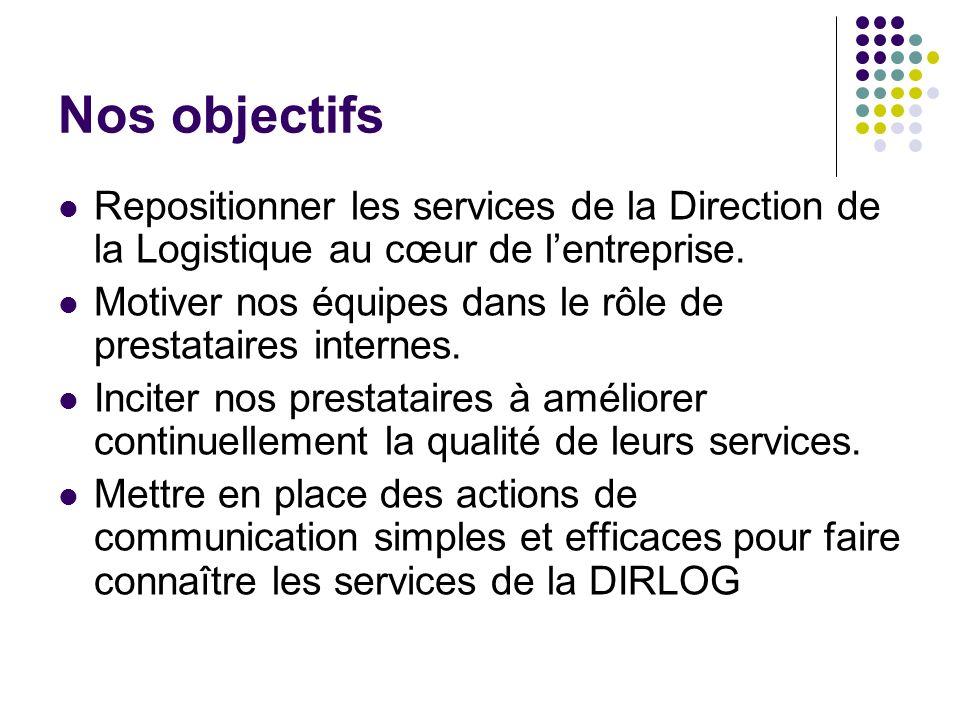 Nos objectifs Repositionner les services de la Direction de la Logistique au cœur de lentreprise.
