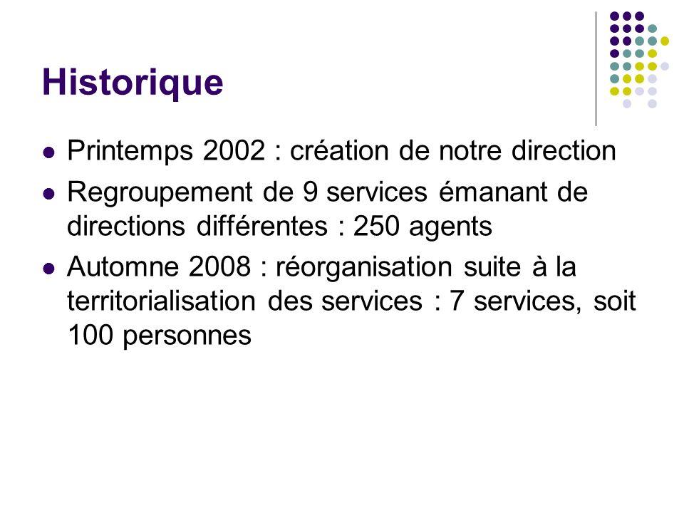 Historique Printemps 2002 : création de notre direction Regroupement de 9 services émanant de directions différentes : 250 agents Automne 2008 : réorganisation suite à la territorialisation des services : 7 services, soit 100 personnes