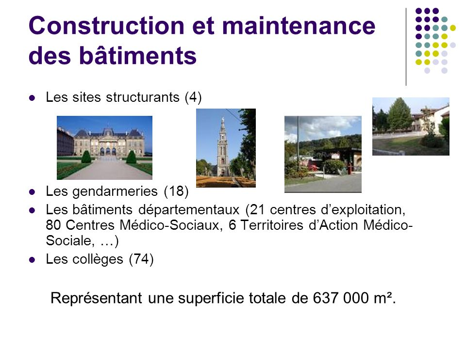 Construction et maintenance des bâtiments Les sites structurants (4) Les gendarmeries (18) Les bâtiments départementaux (21 centres dexploitation, 80 Centres Médico-Sociaux, 6 Territoires dAction Médico- Sociale, …) Les collèges (74) Représentant une superficie totale de 637 000 m².