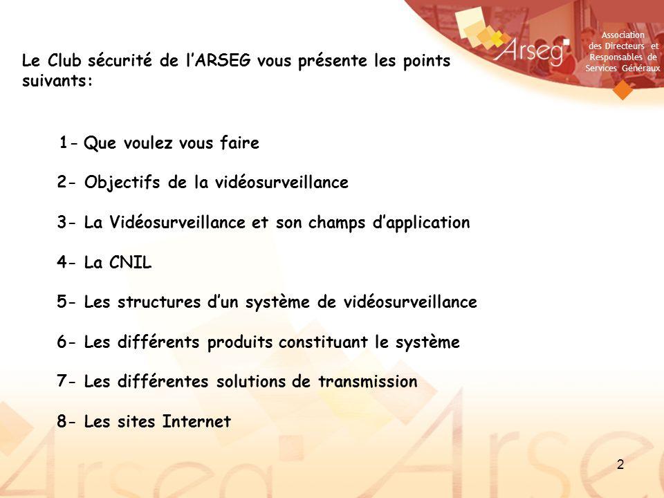 Association des Directeurs et Responsables de Services Généraux 3 I – QUE VOULEZ VOUS FAIRE .