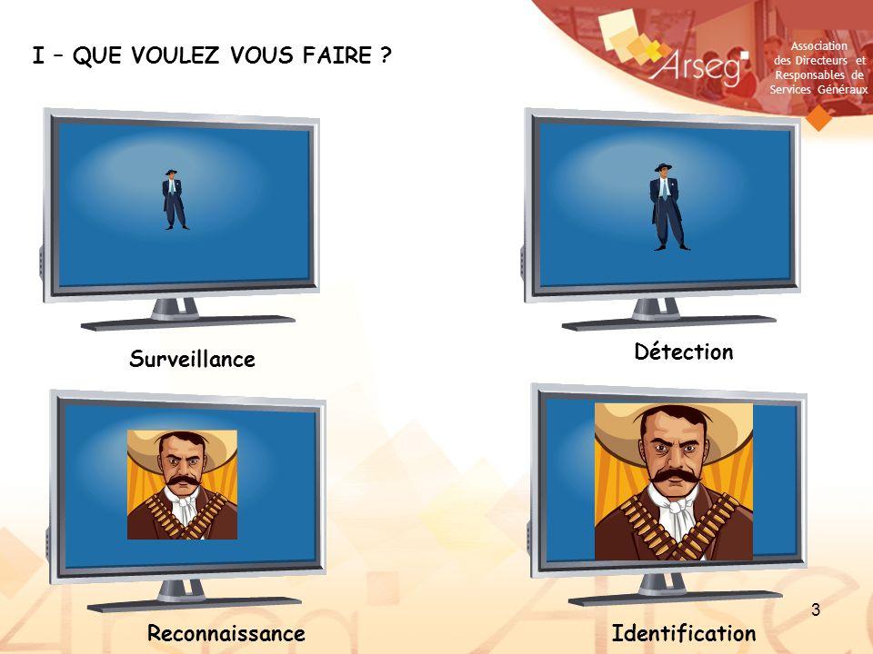 Association des Directeurs et Responsables de Services Généraux 3 I – QUE VOULEZ VOUS FAIRE ? Surveillance Détection ReconnaissanceIdentification