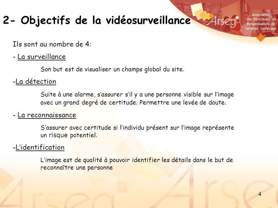Association des Directeurs et Responsables de Services Généraux 4 2- Objectifs de la vidéosurveillance Ils sont au nombre de 4: - La surveillance Son