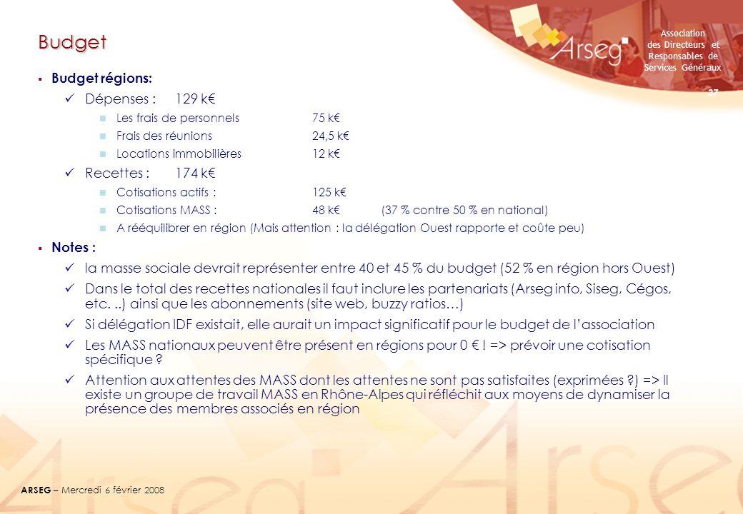 Association des Directeurs et Responsables de Services Généraux ARSEG – Mercredi 6 février 2008 27 Budget Budget régions: Dépenses : 129 k Les frais d