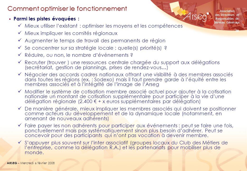Association des Directeurs et Responsables de Services Généraux ARSEG – Mercredi 6 février 2008 28 Comment optimiser le fonctionnement Parmi les piste