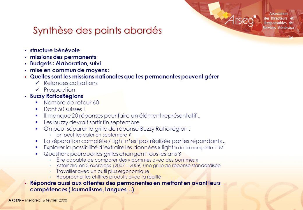 Association des Directeurs et Responsables de Services Généraux ARSEG – Mercredi 6 février 2008 34 Synthèse des points abordés structure bénévole miss