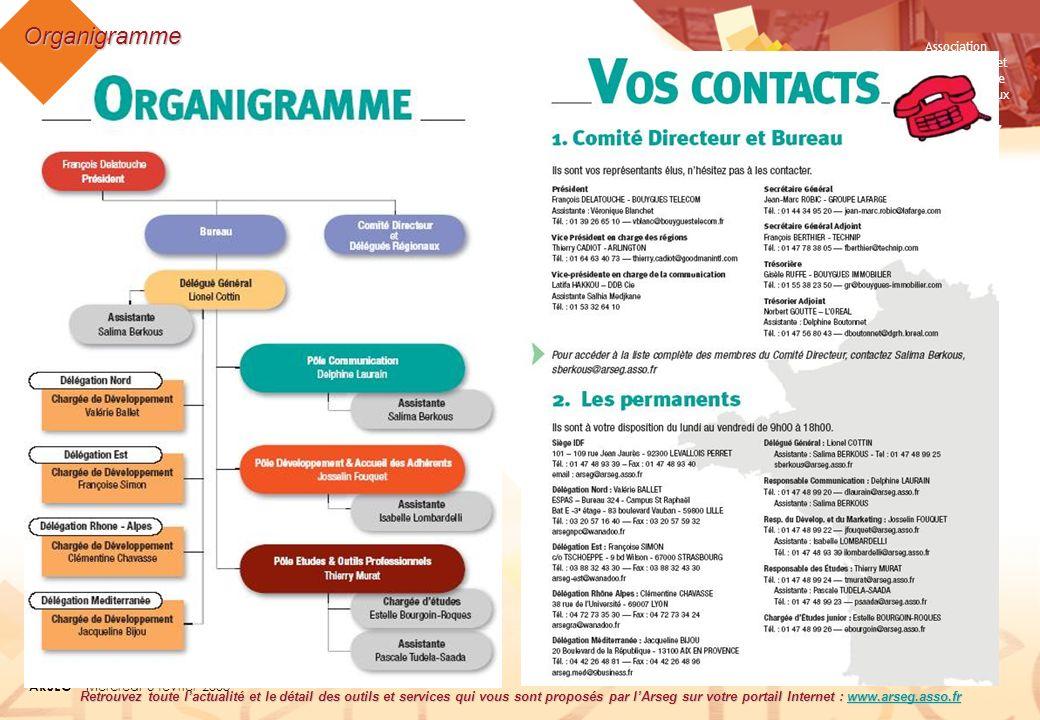 Association des Directeurs et Responsables de Services Généraux ARSEG – Mercredi 6 février 2008 7 Organigramme Retrouvez toute lactualité et le détail