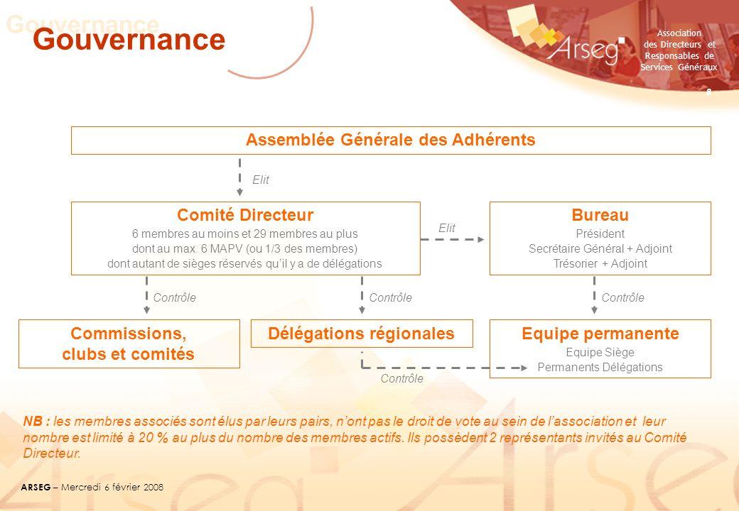Association des Directeurs et Responsables de Services Généraux ARSEG – Mercredi 6 février 2008 8 Comité Directeur 6 membres au moins et 29 membres au