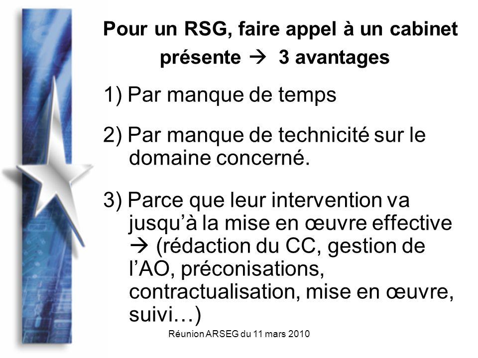 Réunion ARSEG du 11 mars 2010 1) Par manque de temps 2) Par manque de technicité sur le domaine concerné.
