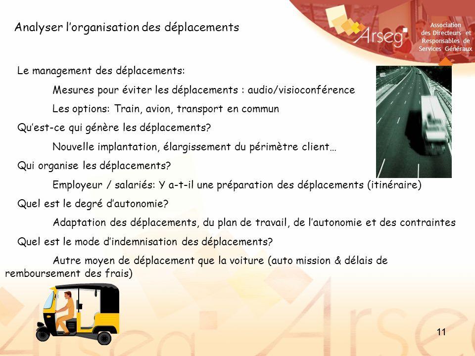Association des Directeurs et Responsables de Services Généraux 11 Analyser lorganisation des déplacements Le management des déplacements: Mesures pou