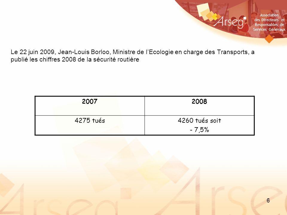 Association des Directeurs et Responsables de Services Généraux 6 Le 22 juin 2009, Jean-Louis Borloo, Ministre de lEcologie en charge des Transports,