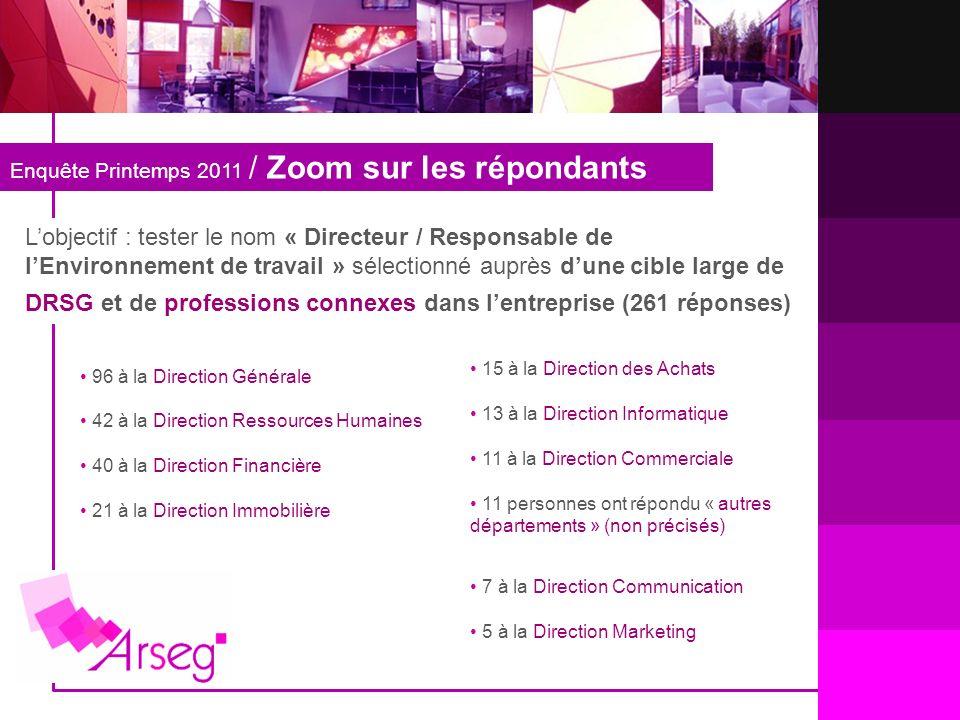 Lobjectif : tester le nom « Directeur / Responsable de lEnvironnement de travail » sélectionné auprès dune cible large de DRSG et de professions conne