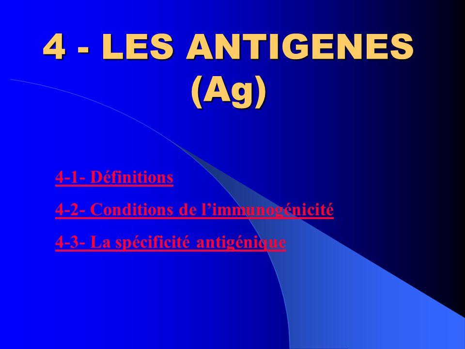 4 - LES ANTIGENES (Ag) 4-1- Définitions 4-2- Conditions de limmunogénicité 4-3- La spécificité antigénique