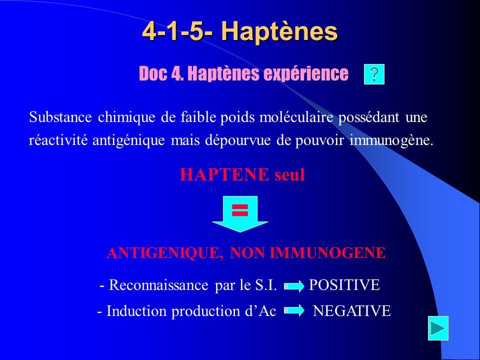 4-1-5- Haptènes Doc 4. Haptènes expérience = - Induction production dAc NEGATIVE - Reconnaissance par le S.I. POSITIVE ANTIGENIQUE, NON IMMUNOGENE HAP