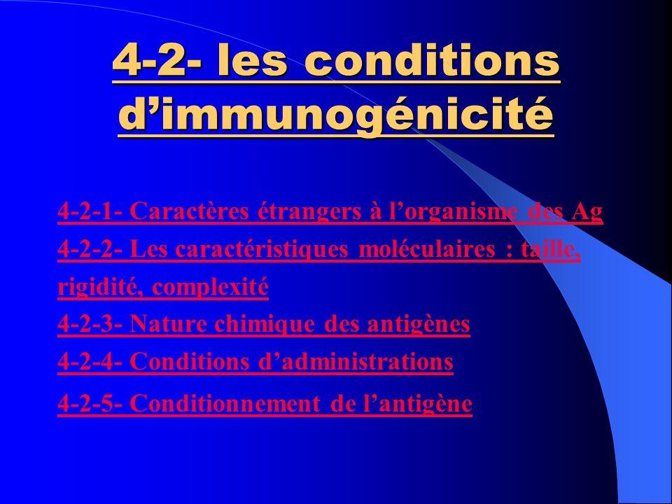 4-2- les conditions dimmunogénicité 4-2-1- Caractères étrangers à lorganisme des Ag 4-2-2- Les caractéristiques moléculaires : taille, rigidité, compl