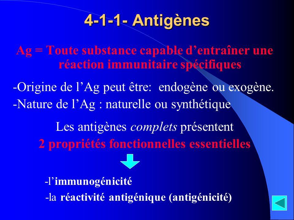 4-1-1- Antigènes Ag = Toute substance capable dentraîner une réaction immunitaire spécifiques -Origine de lAg peut être: endogène ou exogène. -Nature