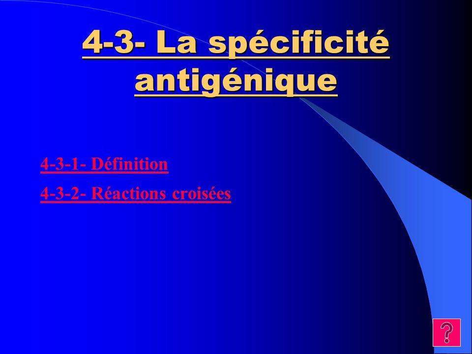 4-3- La spécificité antigénique 4-3-1- Définition 4-3-2- Réactions croisées