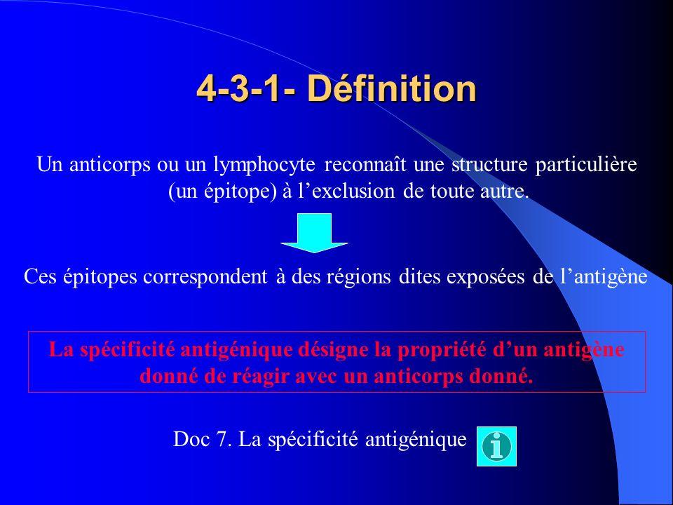 4-3-1- Définition Un anticorps ou un lymphocyte reconnaît une structure particulière (un épitope) à lexclusion de toute autre. Doc 7. La spécificité a