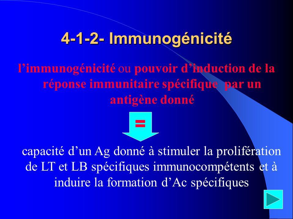 4-1-2- Immunogénicité limmunogénicité ou pouvoir dinduction de la réponse immunitaire spécifique par un antigène donné = capacité dun Ag donné à stimu