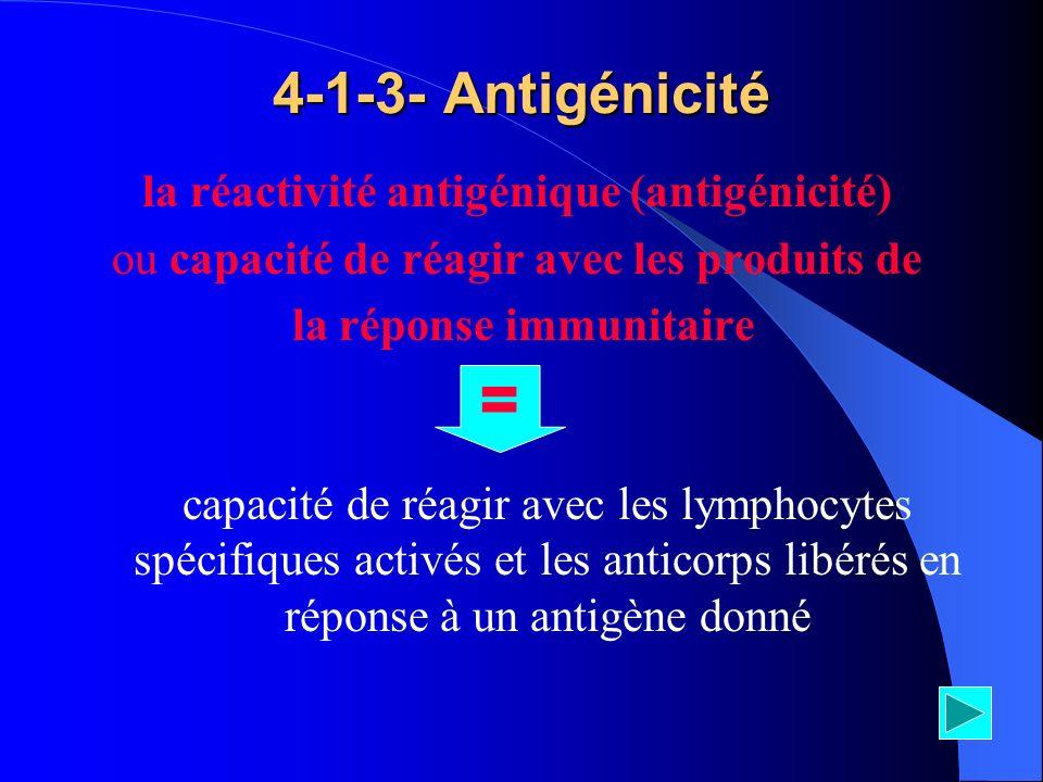 4-1-3- Antigénicité la réactivité antigénique (antigénicité) ou capacité de réagir avec les produits de la réponse immunitaire = capacité de réagir av