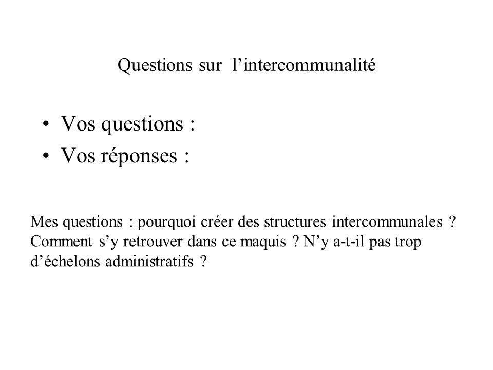 Questions sur lintercommunalité Vos questions : Vos réponses : Mes questions : pourquoi créer des structures intercommunales ? Comment sy retrouver da